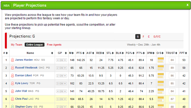 NBA Projections