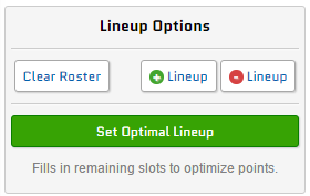Optimized Lineups