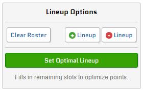 Optimized Lineups