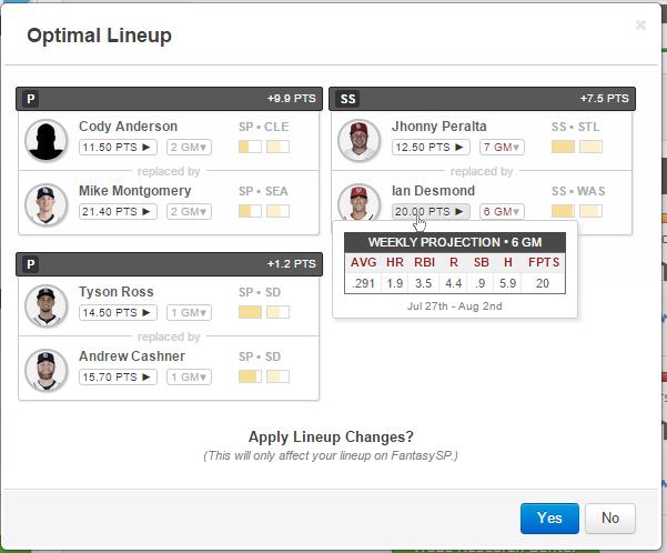 Optimal Lineup